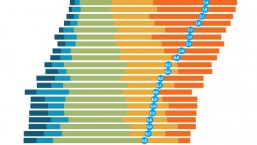 Новая  инфографика о e-commerce в Беларуси