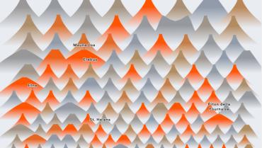 Понятный блокчейн, все извержения вулканов и счастье — три новых крутых инфографики